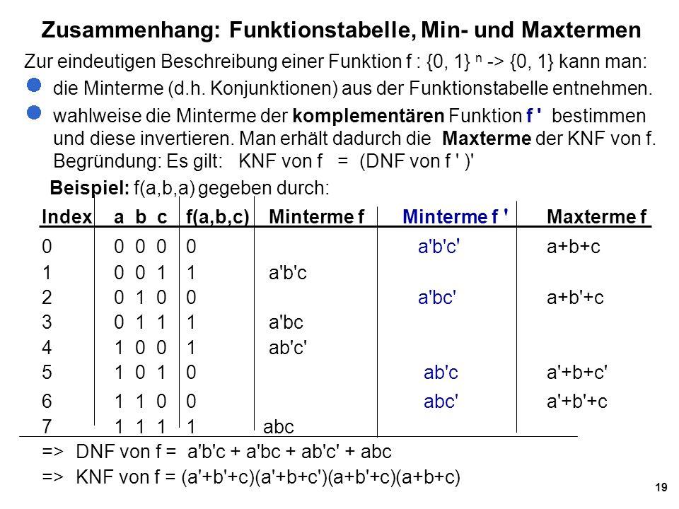 Zusammenhang: Funktionstabelle, Min- und Maxtermen