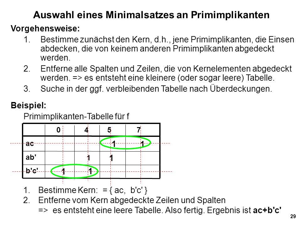 Auswahl eines Minimalsatzes an Primimplikanten