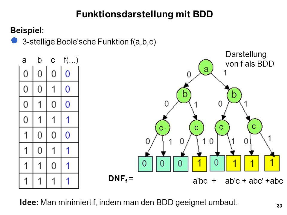Funktionsdarstellung mit BDD