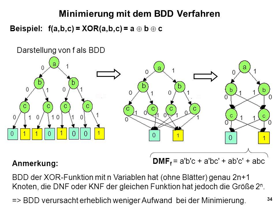 Minimierung mit dem BDD Verfahren