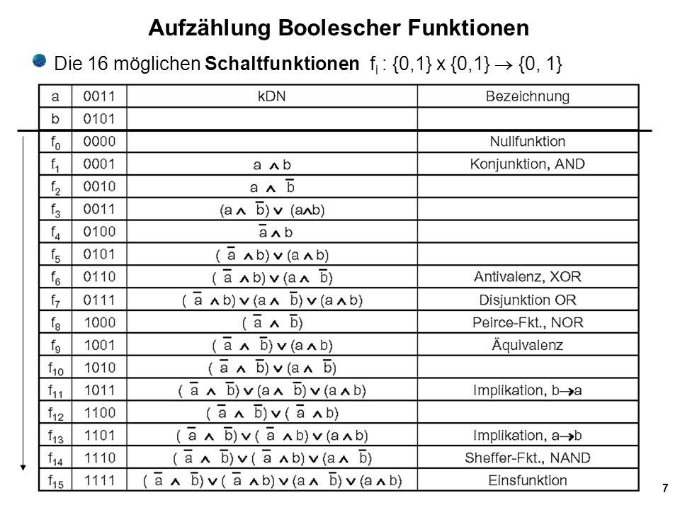 Aufzählung Boolescher Funktionen