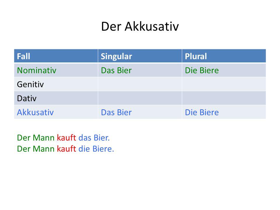 Der Akkusativ Fall Singular Plural Nominativ Das Bier Die Biere