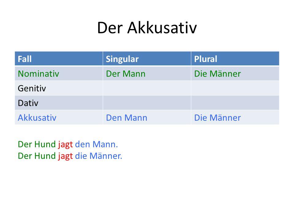 Der Akkusativ Fall Singular Plural Nominativ Der Mann Die Männer