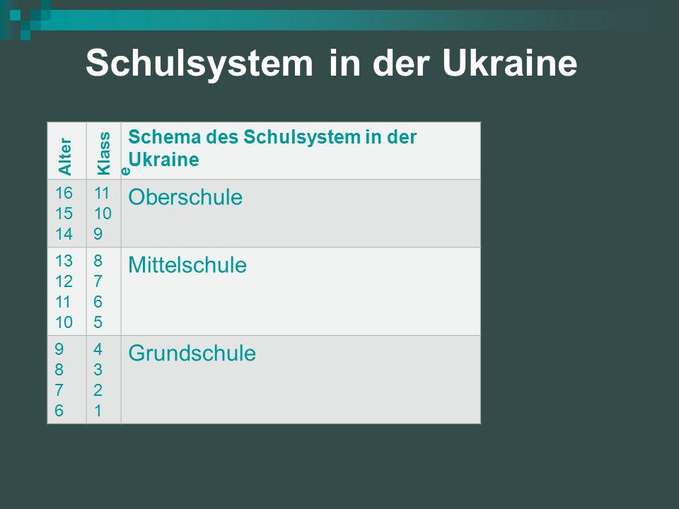 Schulsystem in der Ukraine
