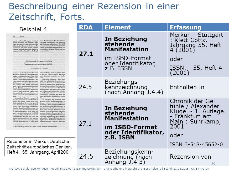 Beschreibung einer Rezension in einer Zeitschrift, Forts.