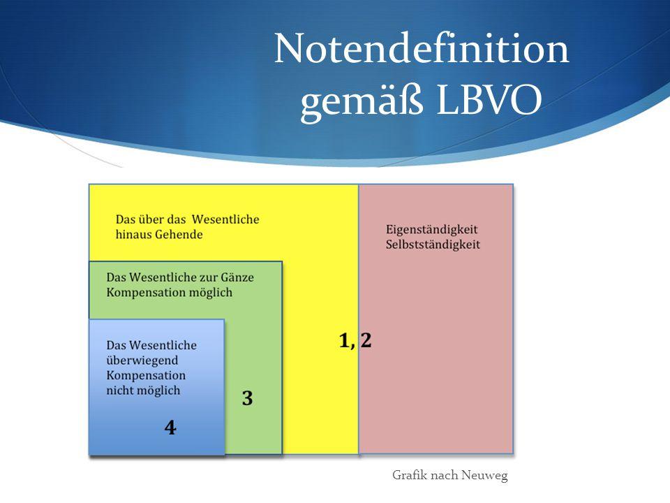 Notendefinition gemäß LBVO