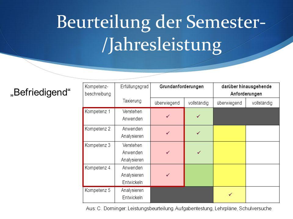 Beurteilung der Semester-/Jahresleistung