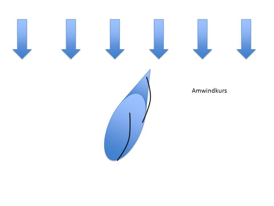 Amwindkurs