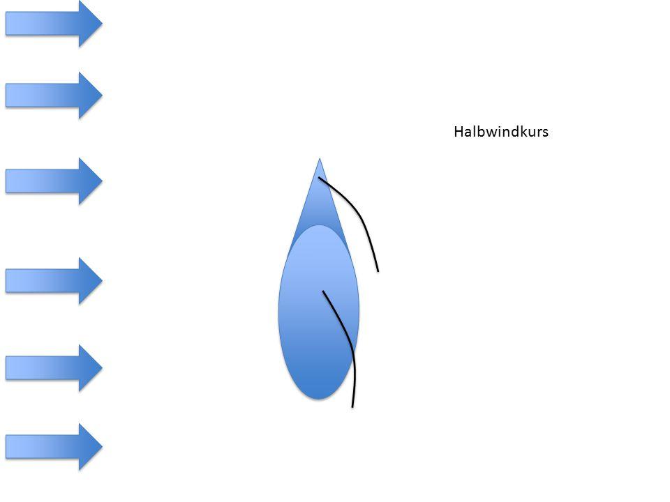 Halbwindkurs
