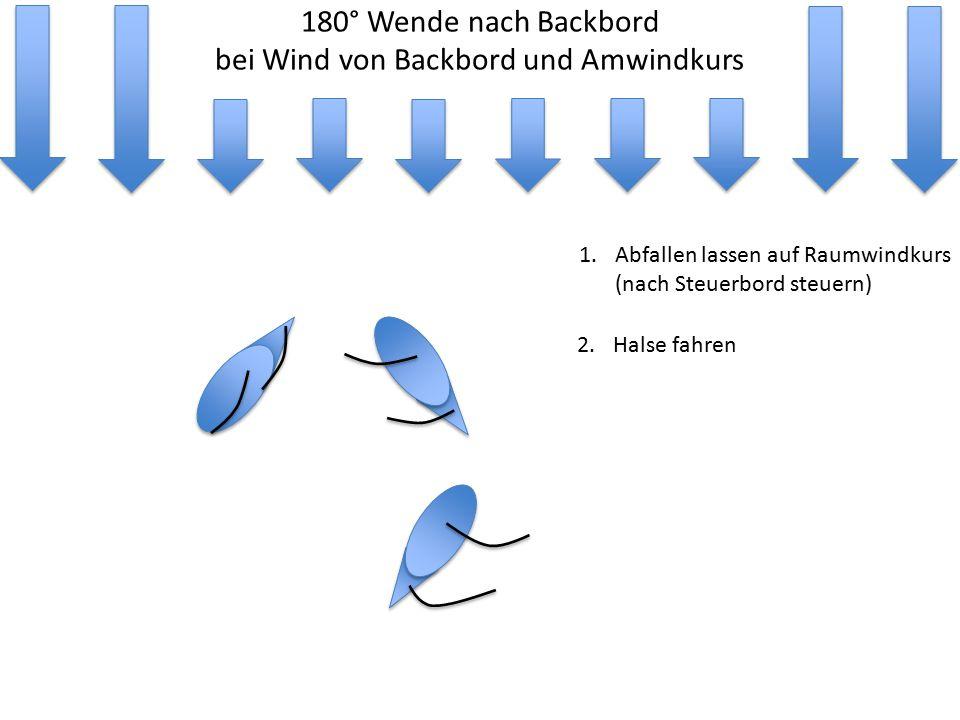 180° Wende nach Backbord bei Wind von Backbord und Amwindkurs