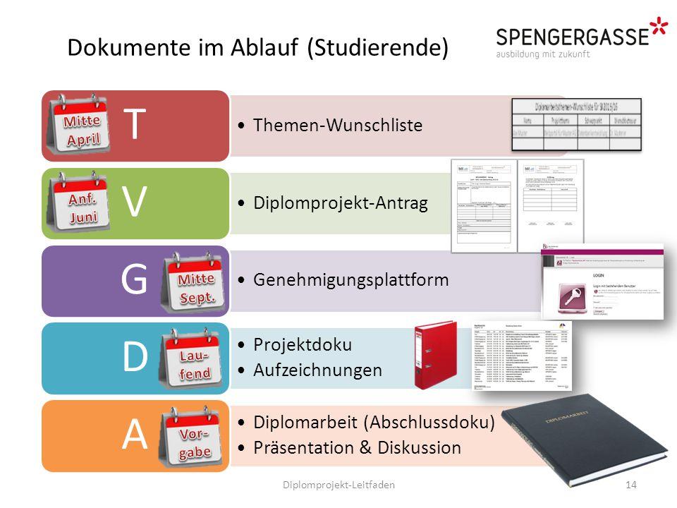 Dokumente im Ablauf (Studierende)