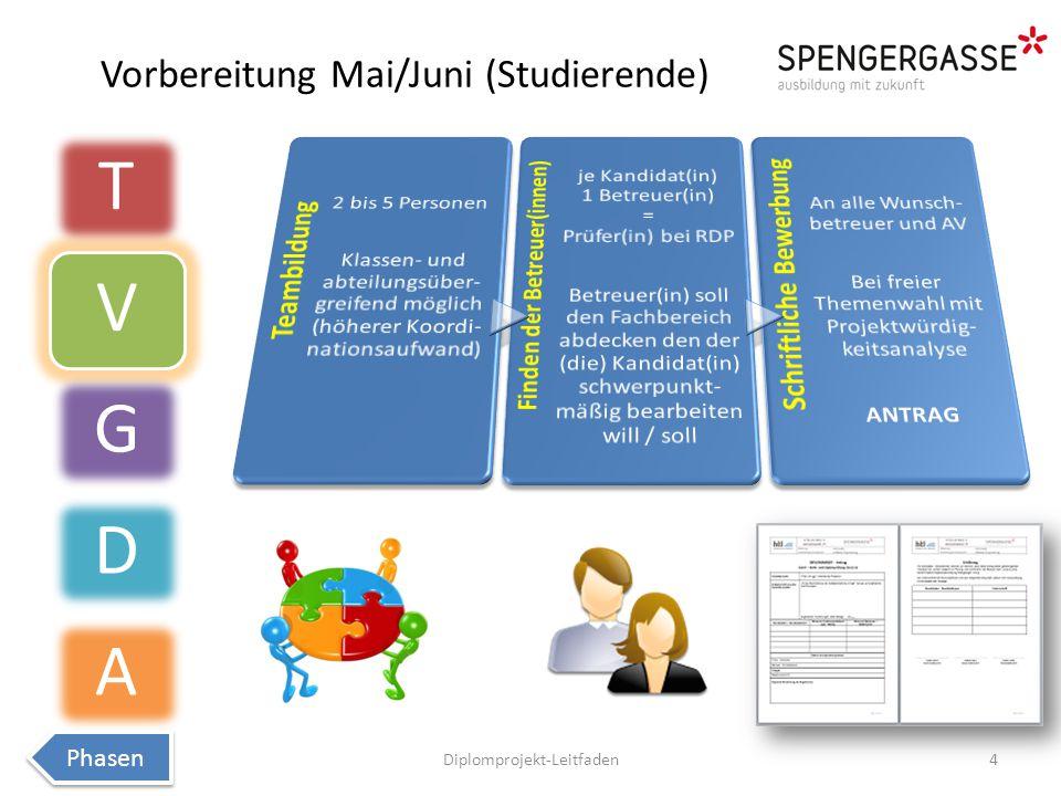 Vorbereitung Mai/Juni (Studierende)