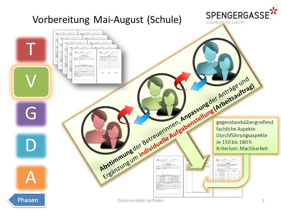 Vorbereitung Mai-August (Schule)