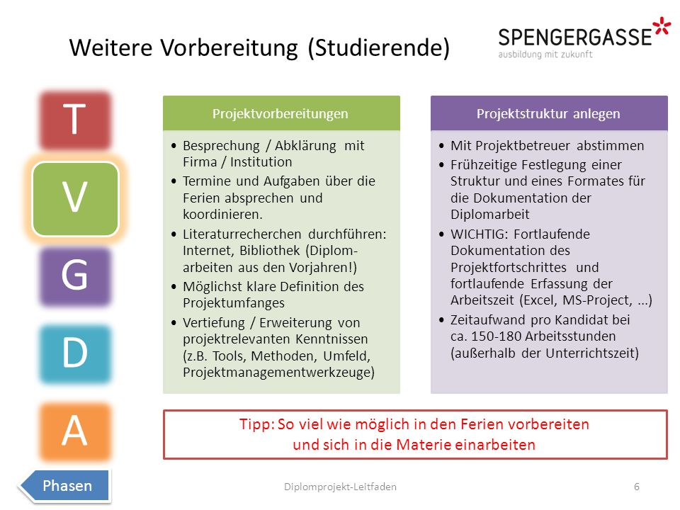 Weitere Vorbereitung (Studierende)