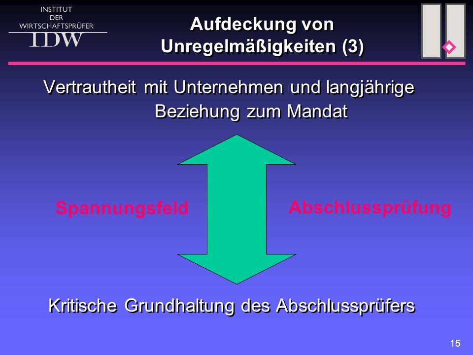 Aufdeckung von Unregelmäßigkeiten (3)