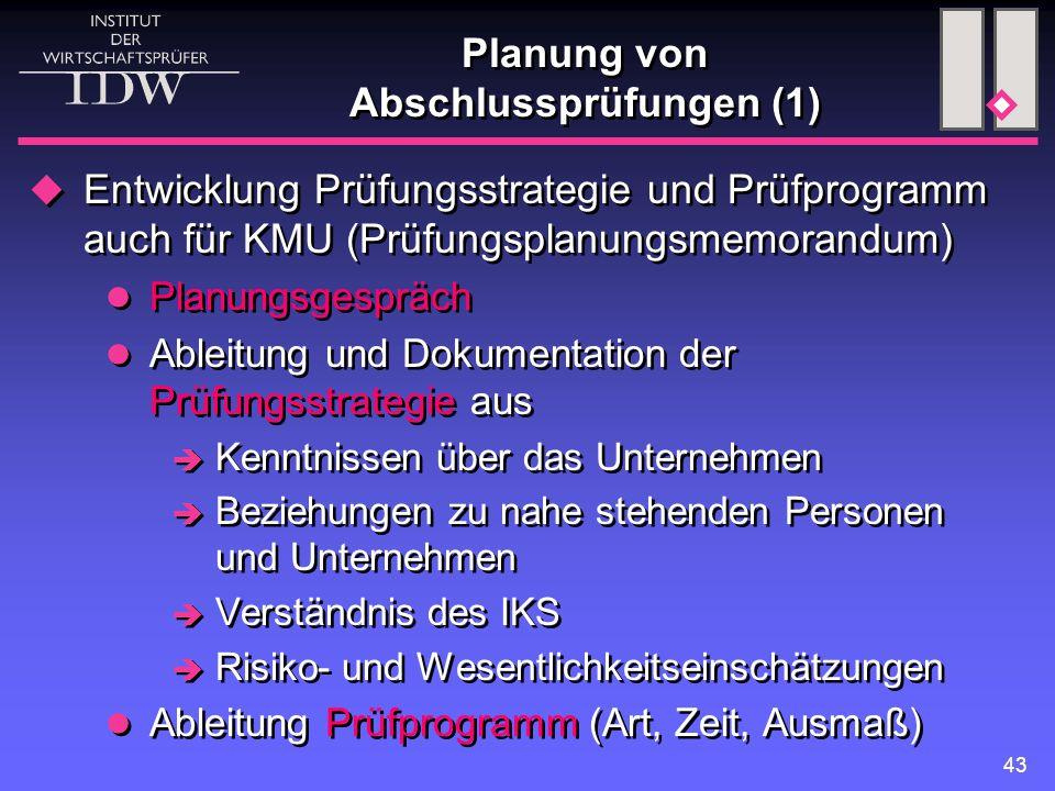 Planung von Abschlussprüfungen (1)