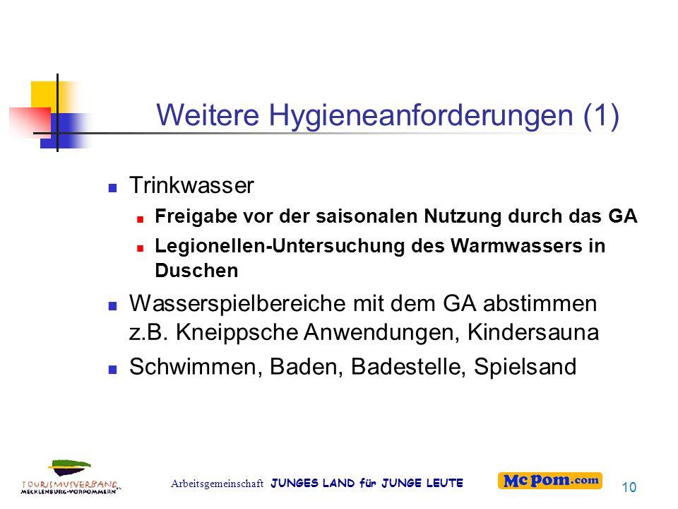 Weitere Hygieneanforderungen (1)
