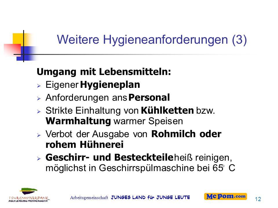 Weitere Hygieneanforderungen (3)