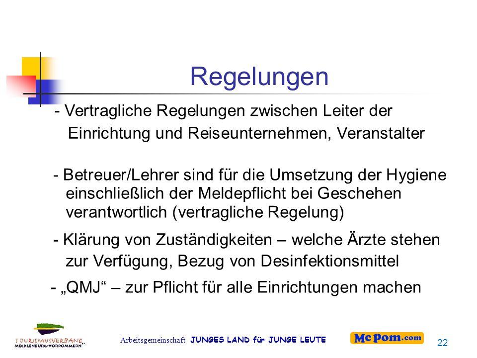 Regelungen - Vertragliche Regelungen zwischen Leiter der