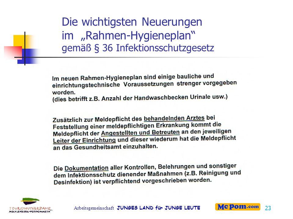 """Die wichtigsten Neuerungen im """"Rahmen-Hygieneplan"""