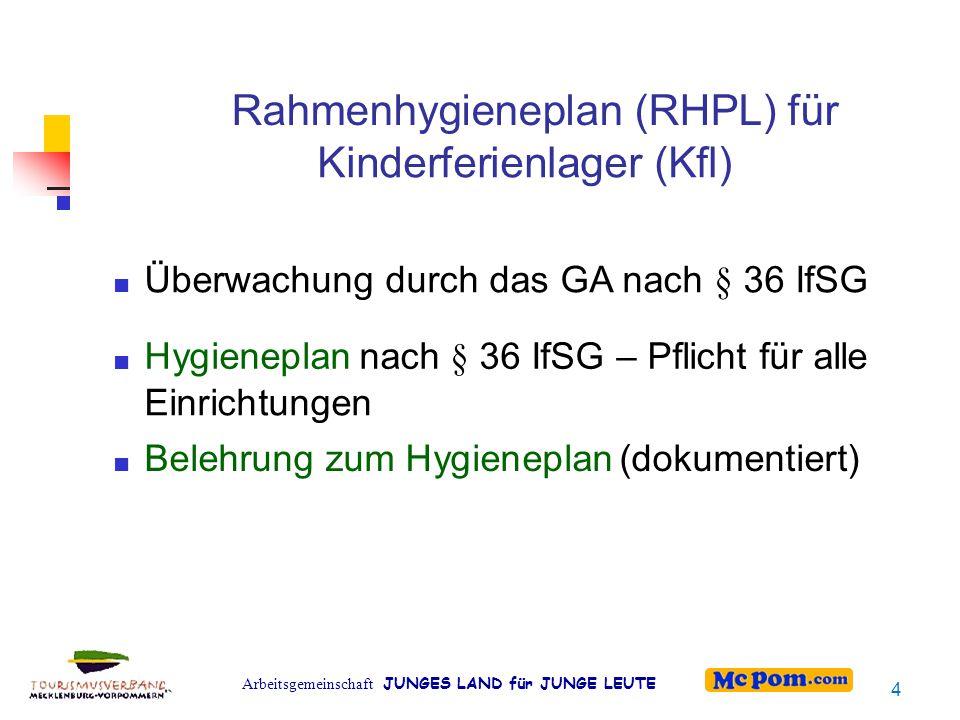 Rahmenhygieneplan (RHPL) für Kinderferienlager (Kfl)