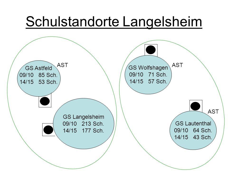 Schulstandorte Langelsheim