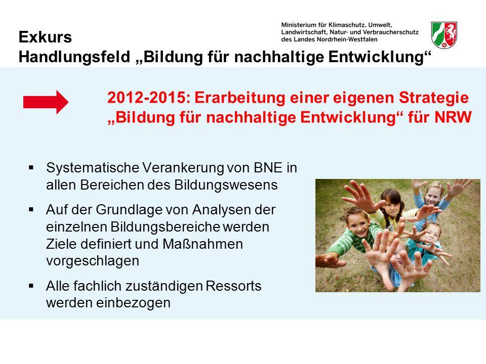 """Exkurs Handlungsfeld """"Bildung für nachhaltige Entwicklung"""