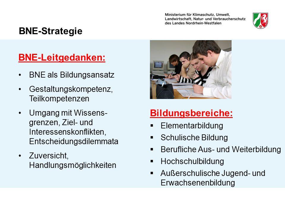 BNE-Strategie BNE-Leitgedanken: Bildungsbereiche: