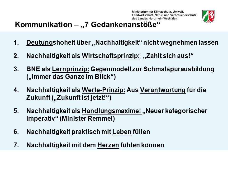 "Kommunikation – ""7 Gedankenanstöße"