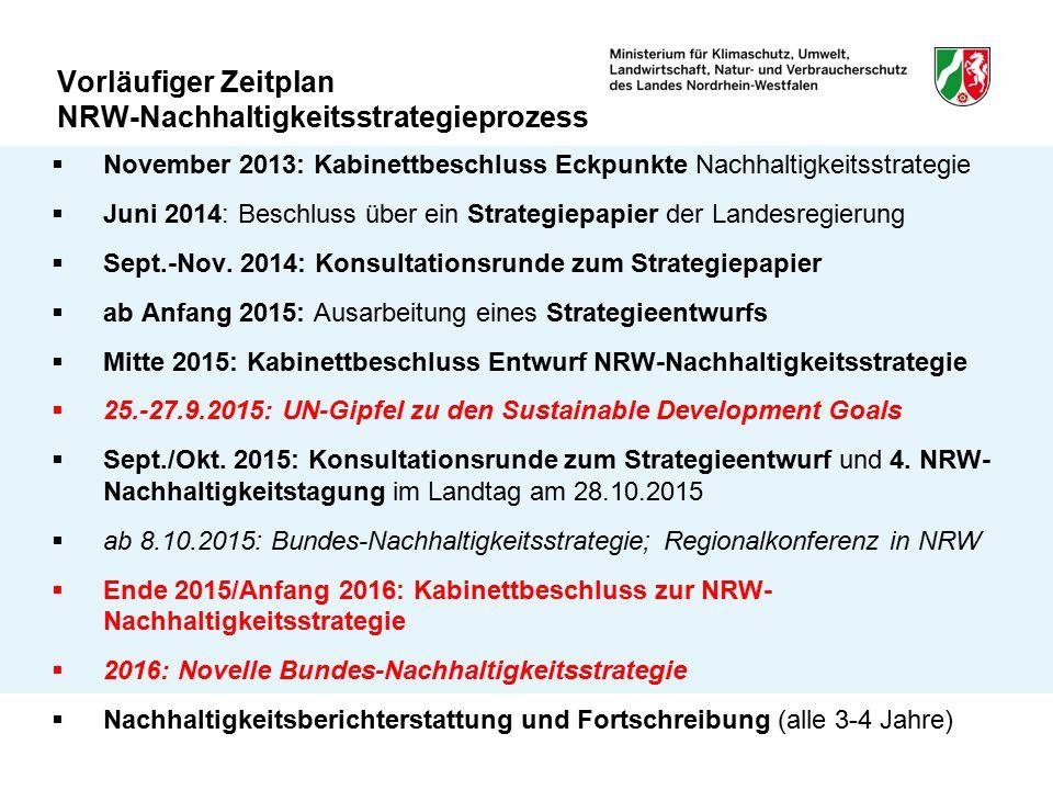 Vorläufiger Zeitplan NRW-Nachhaltigkeitsstrategieprozess
