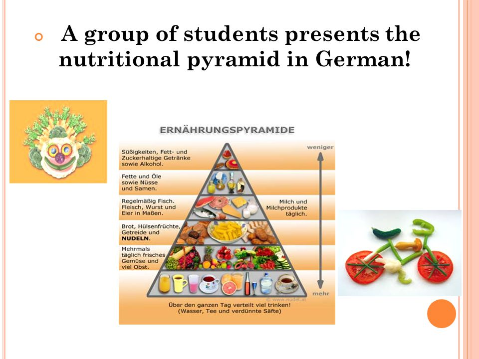 A group of students presents the nutritional pyramid in German!