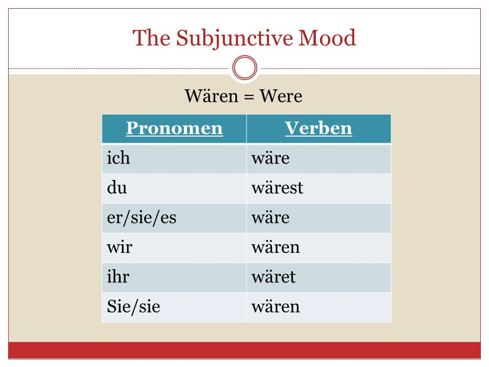 The Subjunctive Mood Wären = Were Pronomen Verben ich wäre du wärest