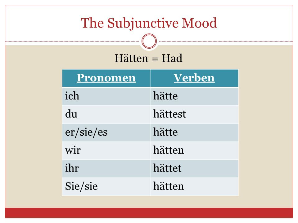 The Subjunctive Mood Hätten = Had Pronomen Verben ich hätte du hättest
