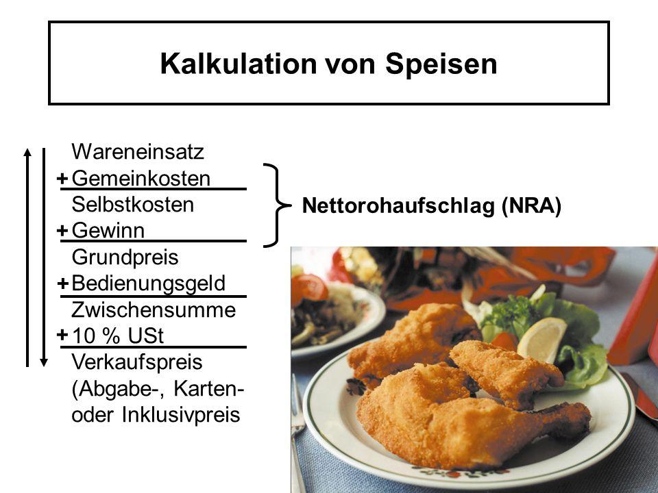Kalkulation von Speisen