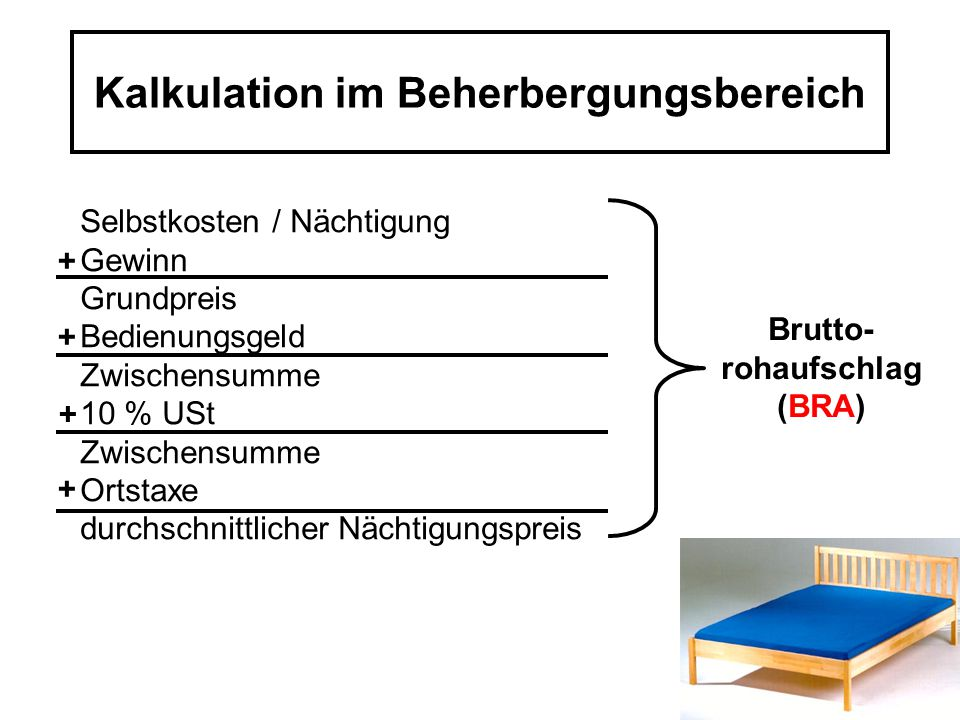 Inklusivpreis Berechnen : kalkulation im verpflegungs und beherbergungsbereich ppt herunterladen ~ Themetempest.com Abrechnung
