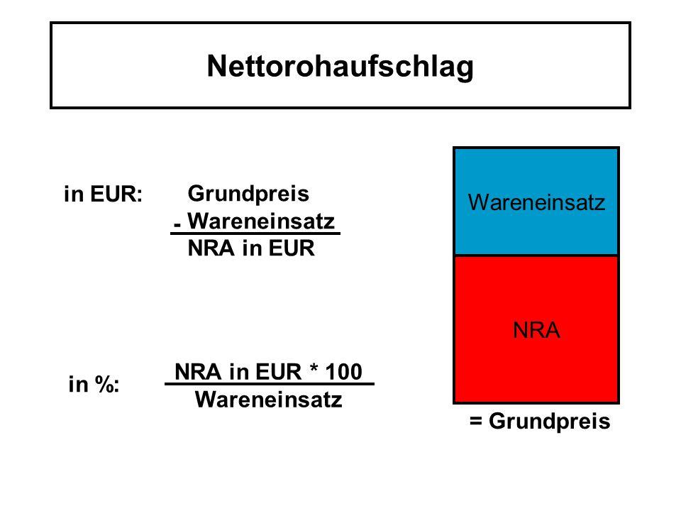 Nettorohaufschlag Wareneinsatz in EUR: Grundpreis Wareneinsatz