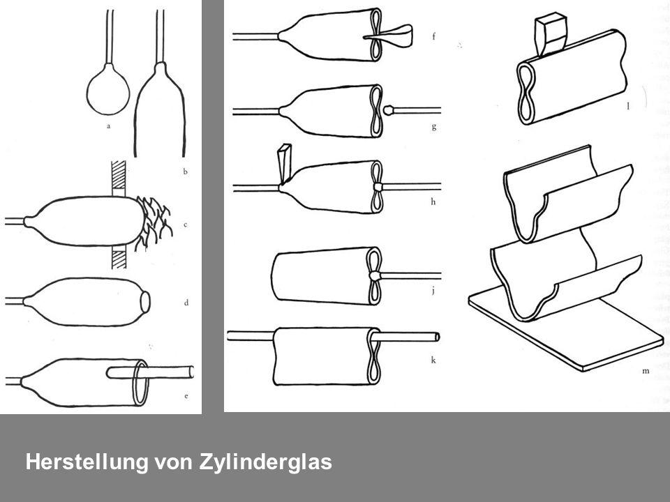 Herstellung von Zylinderglas