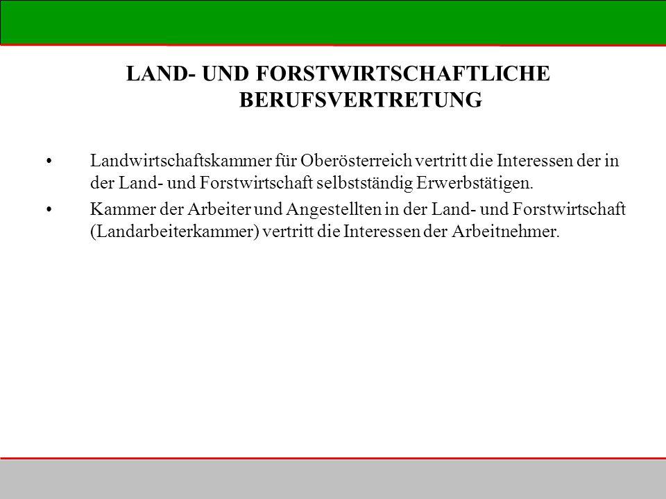 LAND- UND FORSTWIRTSCHAFTLICHE BERUFSVERTRETUNG