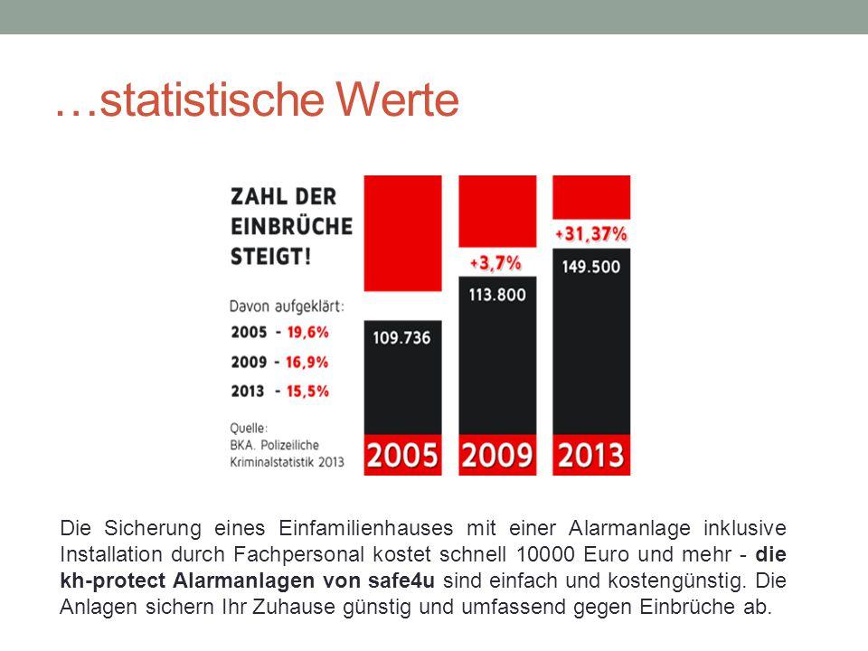 …statistische Werte