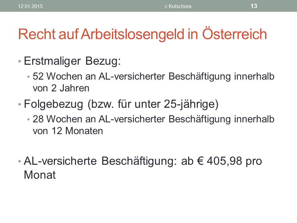 Recht auf Arbeitslosengeld in Österreich