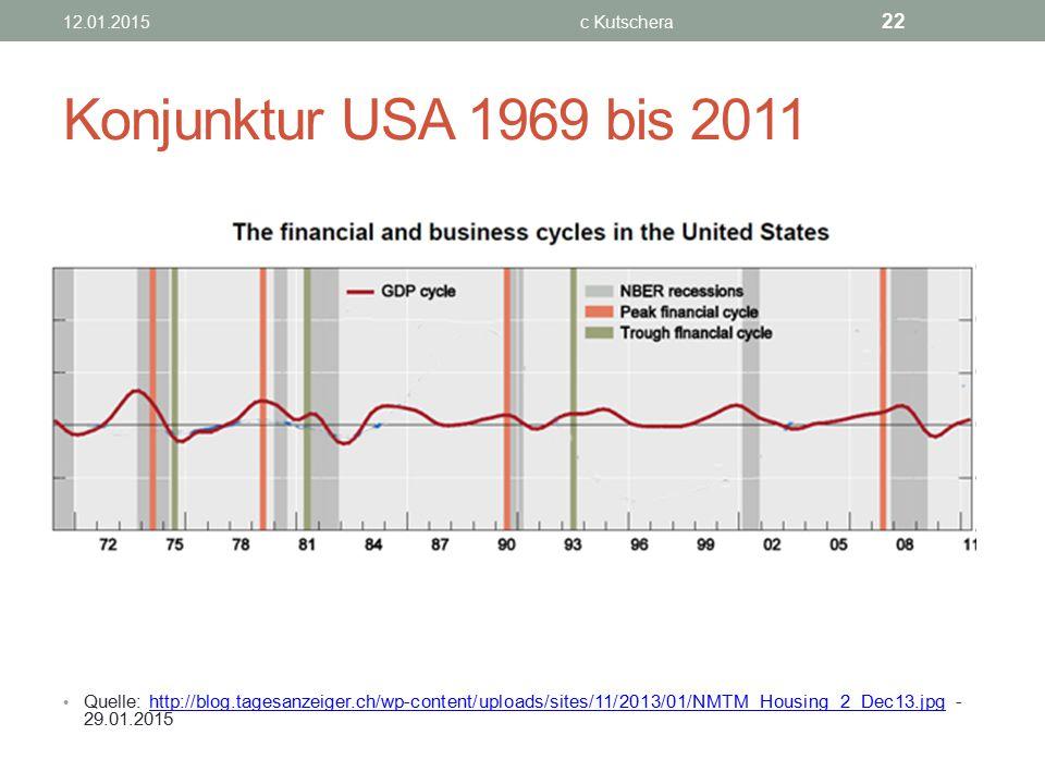 12.01.2015 c Kutschera. Konjunktur USA 1969 bis 2011.