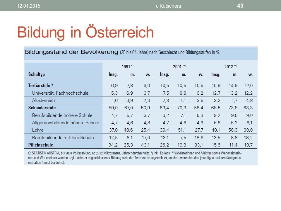 12.01.2015 c Kutschera Bildung in Österreich