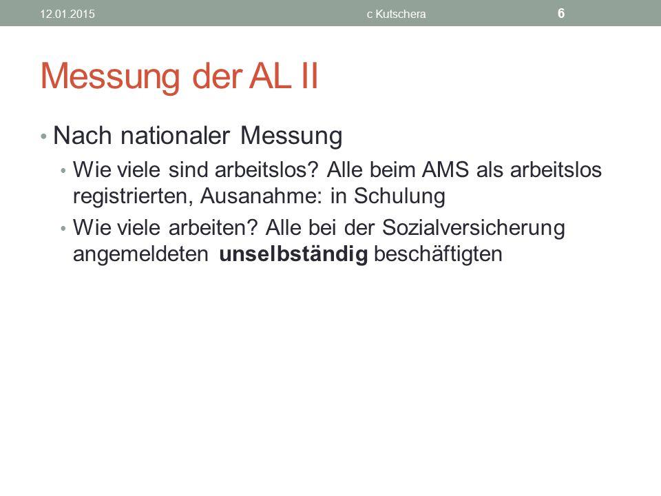 Messung der AL II Nach nationaler Messung