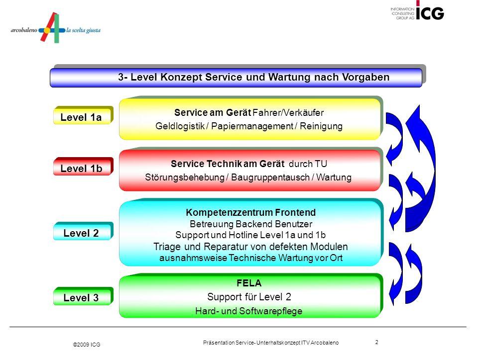 3- Level Konzept Service und Wartung nach Vorgaben