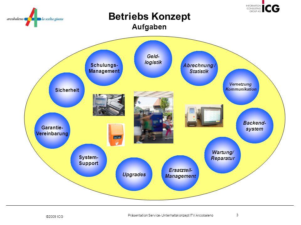 Betriebs Konzept Aufgaben Schulungs- Management Abrechnung / Statistik