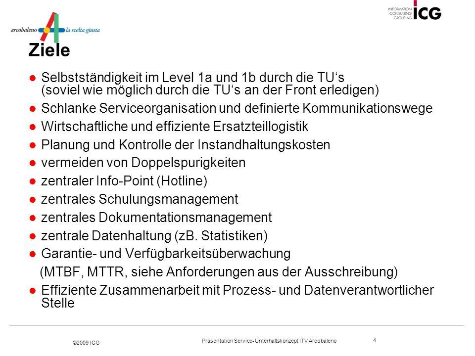 Ziele Selbstständigkeit im Level 1a und 1b durch die TU's (soviel wie möglich durch die TU's an der Front erledigen)