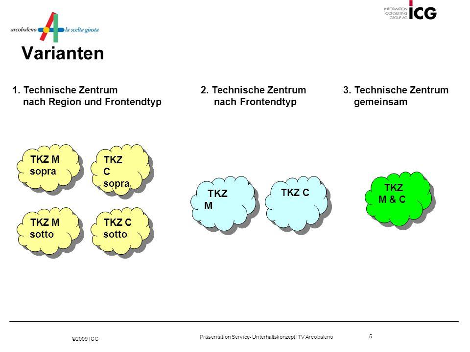 Varianten TKZ M 1. Technische Zentrum nach Region und Frontendtyp