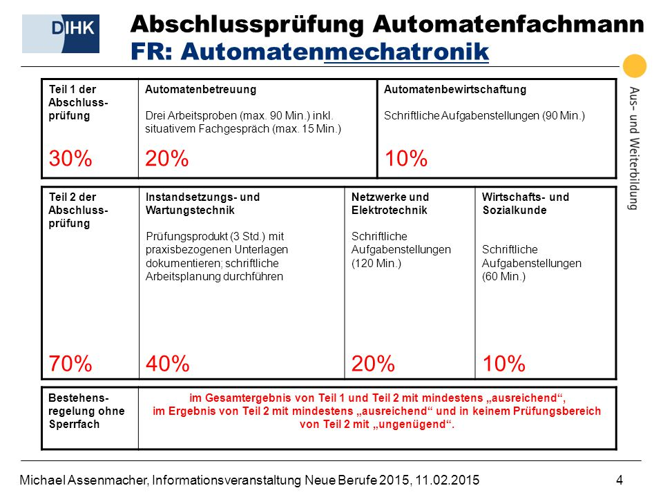 Abschlussprüfung Automatenfachmann FR: Automatenmechatronik