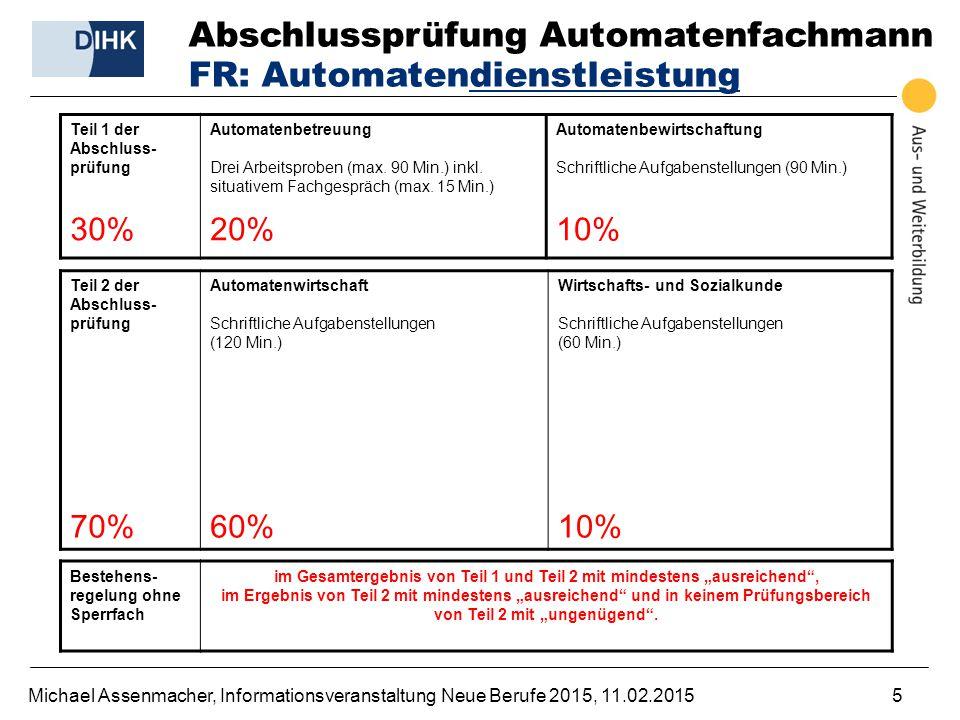 Abschlussprüfung Automatenfachmann FR: Automatendienstleistung