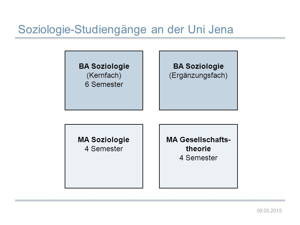 Soziologie-Studiengänge an der Uni Jena